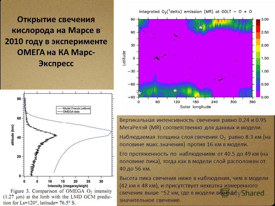 Открытие свечения кислорода на Марсе в 2010 году в эксперименте ОМЕГА на КА Марс- Экспресс Вертикальная интенсивность свечения равно 0.24 и 0.95 Mега Релэй (MR) соответственно для данных и модели. Наблюдаемая толщина слоя свечения O 2 равно 8.3 км (н