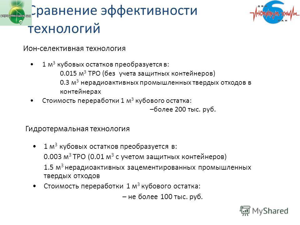 Сравнение эффективности технологий 1 м 3 кубовых остатков преобразуется в: 0.003 м 3 ТРО (0.01 м 3 с учетом защитных контейнеров) 1.5 м 3 нерадиоактивных зацементированных промышленных твердых отходов Стоимость переработки 1 м 3 кубового остатка: – н