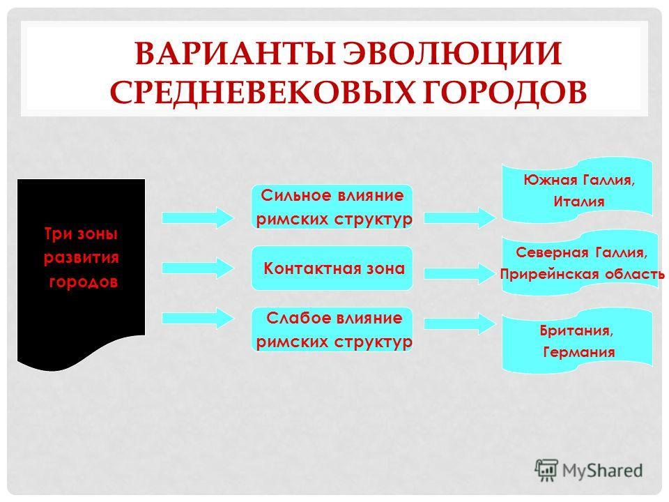 СТАТИСТИКА. ОСНОВАНИЕ НОВЫХ ГОРОДОВ В ЦЕНТРАЛЬНОЙ ЕВРОПЕ