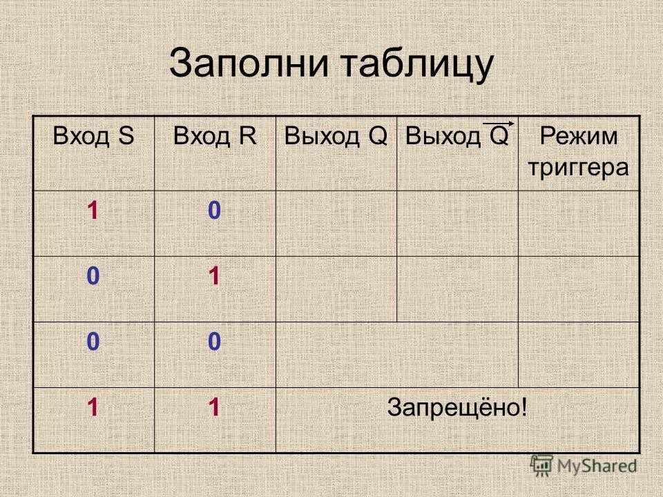 Заполни таблицу Вход SВход RВыход Q Режим триггера 10 01 00 11Запрещёно!