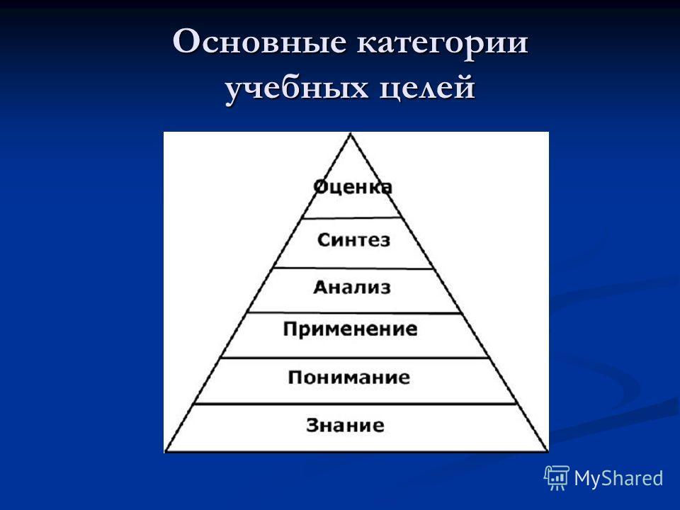 Основные категории учебных целей