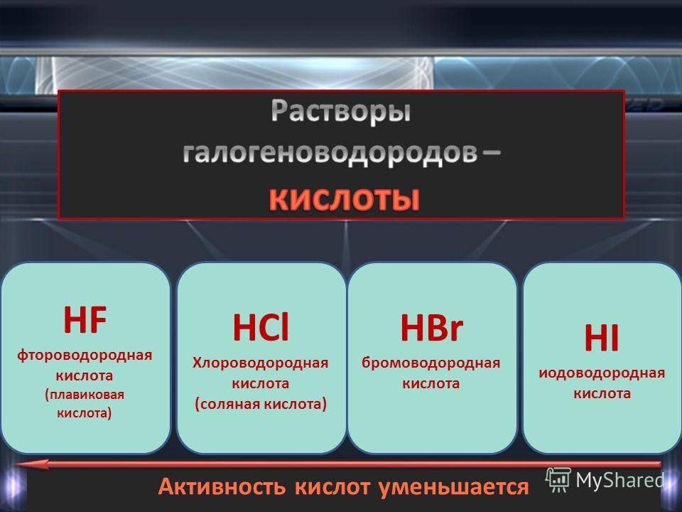 HF фтороводородная кислота (плавиковая кислота) HCl Хлороводородная кислота (соляная кислота) HBr бромоводородная кислота HI иодоводородная кислота Активность кислот уменьшается