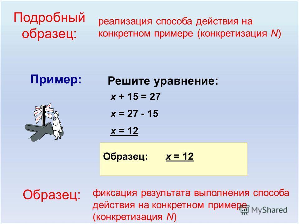 Подробный образец: реализация способа действия на конкретном примере (конкретизация N) Решите уравнение: х + 15 = 27 х = 27 - 15 х = 12 Образец: х = 12 Пример: Образец: фиксация результата выполнения способа действия на конкретном примере (конкретиза