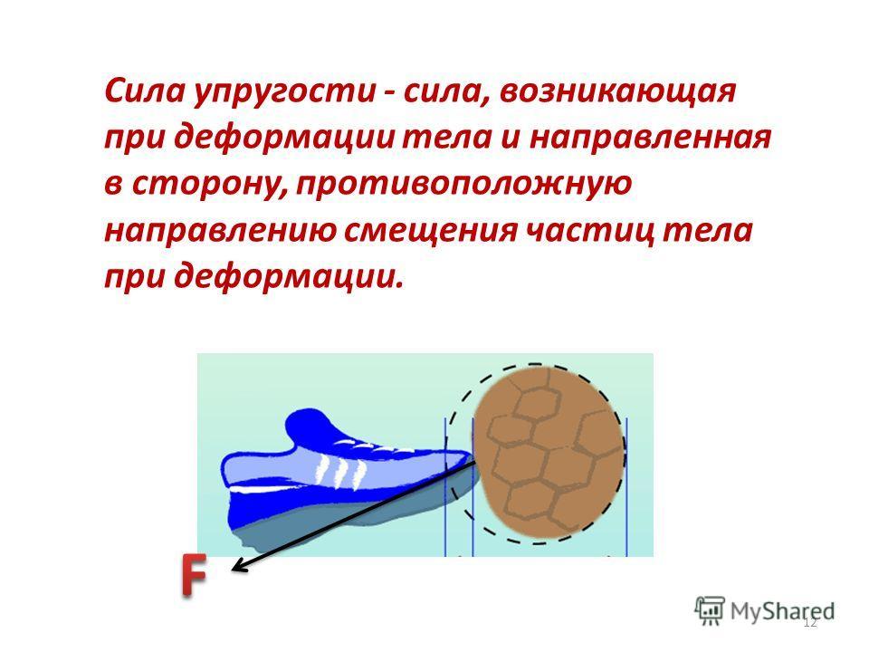 Сила упругости - сила, возникающая при деформации тела и направленная в сторону, противоположную направлению смещения частиц тела при деформации. 12