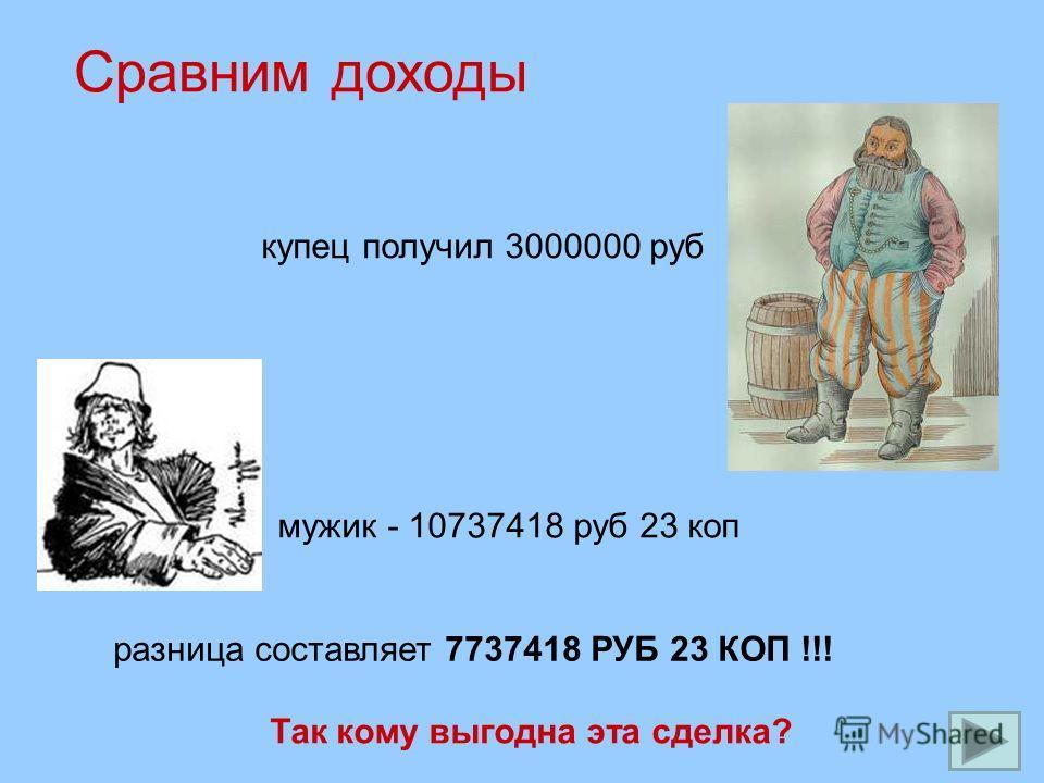 Сравним доходы купец получил 3000000 руб мужик - 10737418 руб 23 коп разница составляет 7737418 РУБ 23 КОП !!! Так кому выгодна эта сделка?