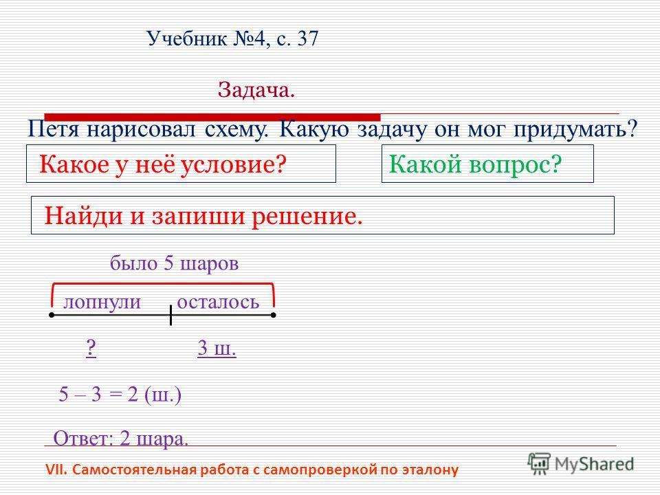 Учебник 4, с. 37 Петя нарисовал схему. Какую задачу он мог придумать? Какой вопрос? Какое у неё условие? Задача. 5 – 3 3 ш. ? = 2 (ш.) Ответ: 2 шара. было 5 шаров лопнули осталось Найди и запиши решение. VII. Самостоятельная работа с самопроверкой по