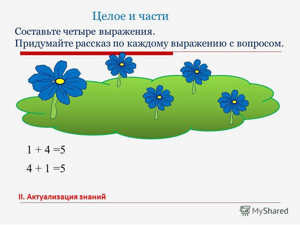 Составьте четыре выражения. Придумайте рассказ по каждому выражению с вопросом. 1 + 4 =5 Целое и части 4 + 1 =5 II. Актуализация знаний