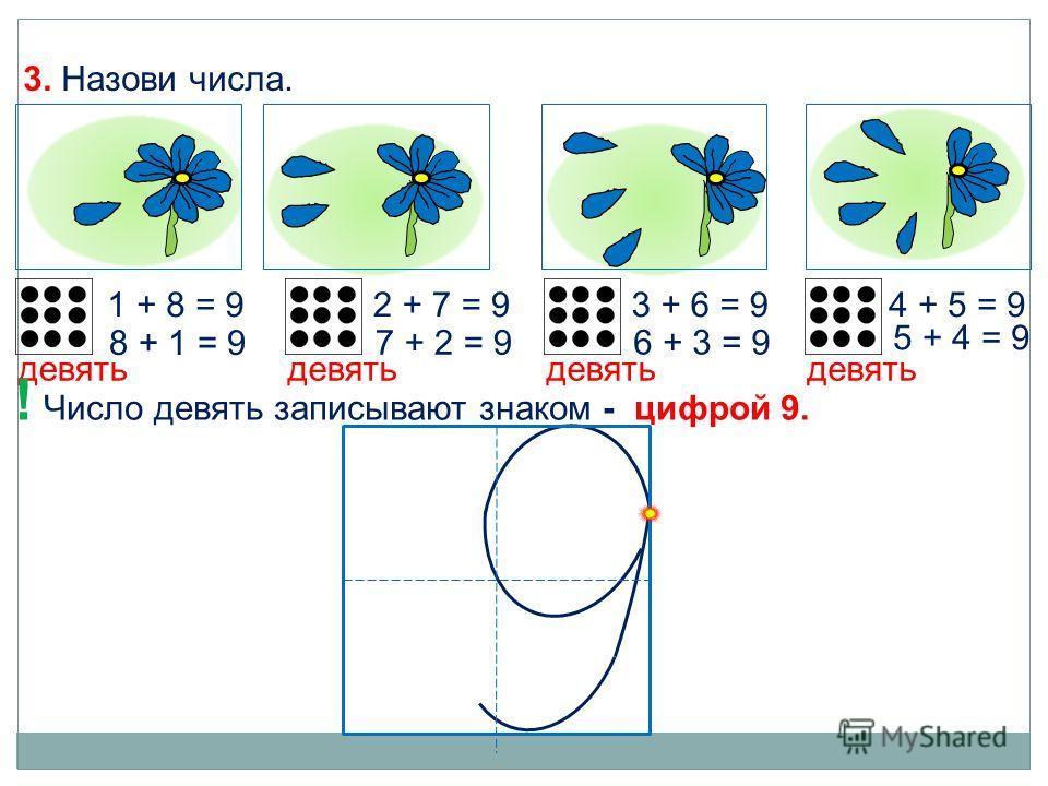 3. Назови числа. 2 + 7 = 91 + 8 = 93 + 6 = 9 8 + 1 = 9 7 + 2 = 9 6 + 3 = 9 4 + 5 = 9 девять 5 + 4 = 9 ! Число девять записывают знаком - цифрой 9.