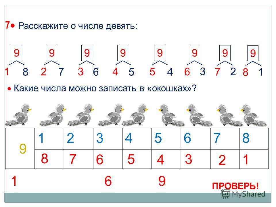 7 Расскажите о числе девять: 1 99 2 9 3 9 4 9 5 87654 9 6 3 9 7 2 12345678 61 9 Какие числа можно записать в «окошках»? 9 8 1 ПРОВЕРЬ! 1 2 3 4 5 6 7 8 9