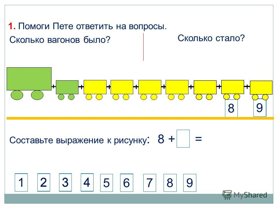 Составьте выражение к рисунку : 8 + 1 = 9 8 9 1. Помоги Пете ответить на вопросы. Сколько стало? Сколько вагонов было? 423 4123 6 1 1 6 5798