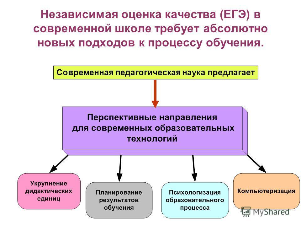 Независимая оценка качества (ЕГЭ) в современной школе требует абсолютно новых подходов к процессу обучения. Современная педагогическая наука предлагает