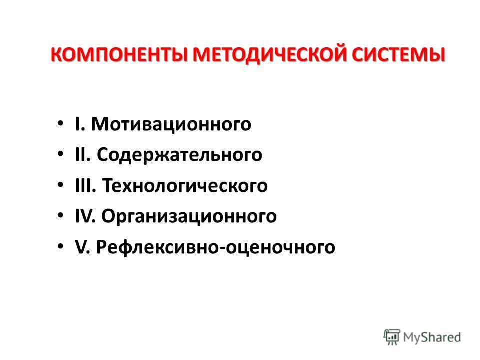 КОМПОНЕНТЫ МЕТОДИЧЕСКОЙ СИСТЕМЫ I. Мотивационного II. Содержательного III. Технологического IV. Организационного V. Рефлексивно-оценочного