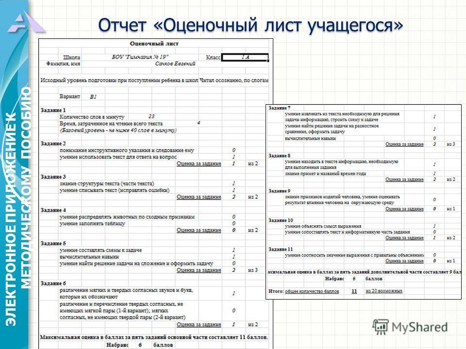 ЭЛЕКТРОННОЕ ПРИЛОЖЕНИЕ К МЕТОДИЧЕСКОМУ ПОСОБИЮ Отчет «Оценочный лист учащегося»
