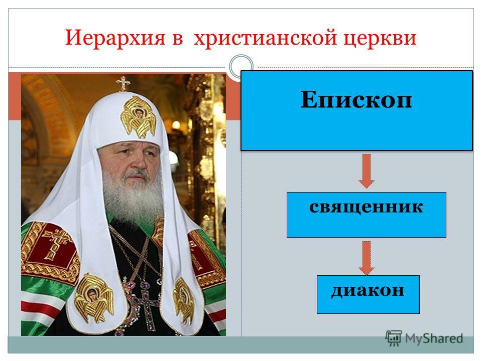 Епископ Епископ диакон священник Иерархия в христианской церкви