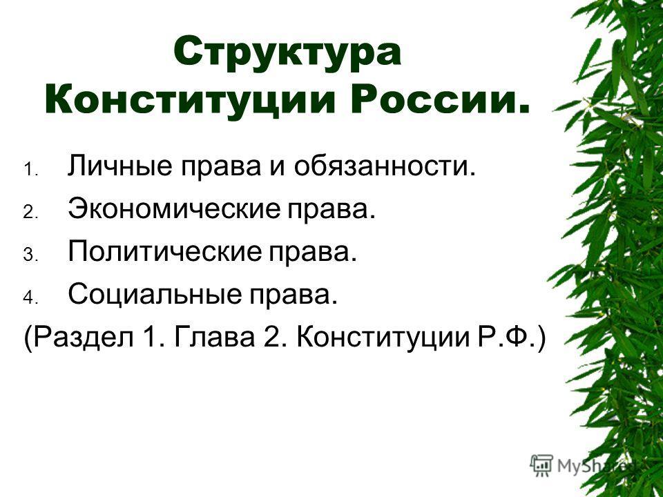 Структура Конституции России. 1. Личные права и обязанности. 2. Экономические права. 3. Политические права. 4. Социальные права. (Раздел 1. Глава 2. Конституции Р.Ф.)