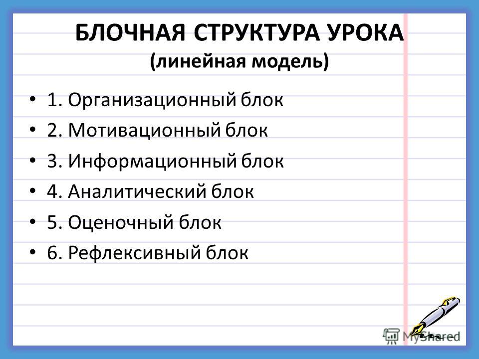 БЛОЧНАЯ СТРУКТУРА УРОКА (линейная модель) 1. Организационный блок 2. Мотивационный блок 3. Информационный блок 4. Аналитический блок 5. Оценочный блок 6. Рефлексивный блок
