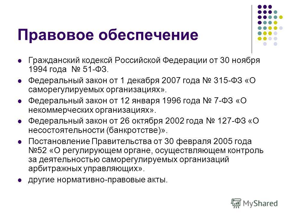 Правовое обеспечение Гражданский кодексй Российской Федерации от 30 ноября 1994 года 51-ФЗ. Федеральный закон от 1 декабря 2007 года 315-ФЗ «О саморегулируемых организациях». Федеральный закон от 12 января 1996 года 7-ФЗ «О некоммерческих организация