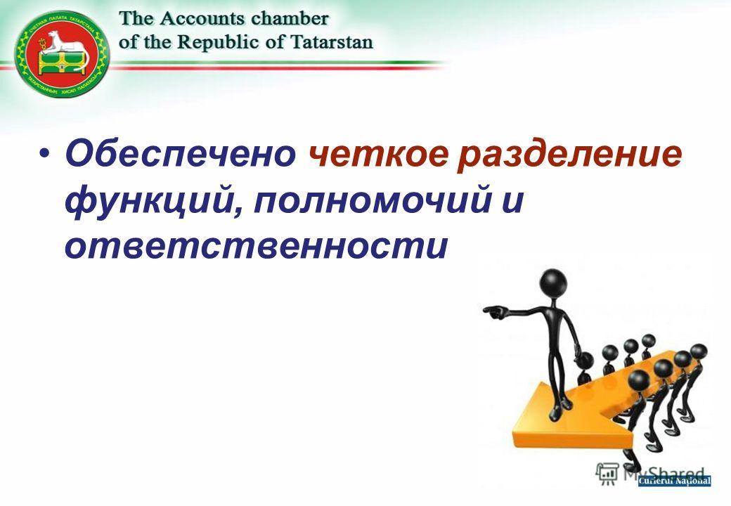Обеспечено четкое разделение функций, полномочий и ответственности