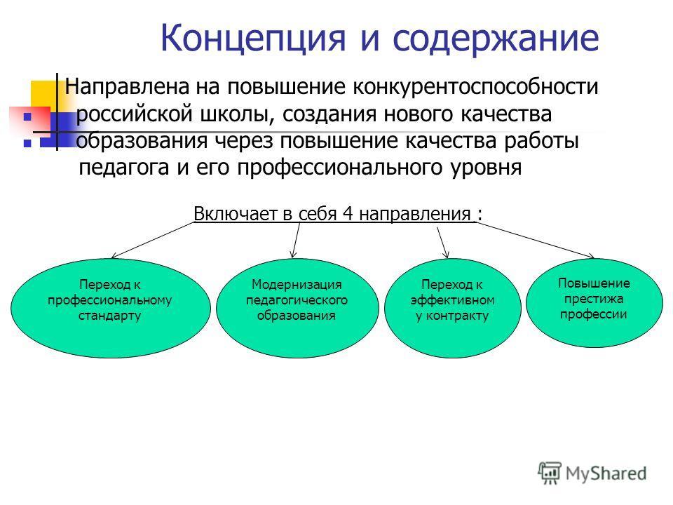 Концепция и содержание Направлена на повышение конкурентоспособности российской школы, создания нового качества образования через повышение качества работы педагога и его профессионального уровня Включает в себя 4 направления : Модернизация педагогич