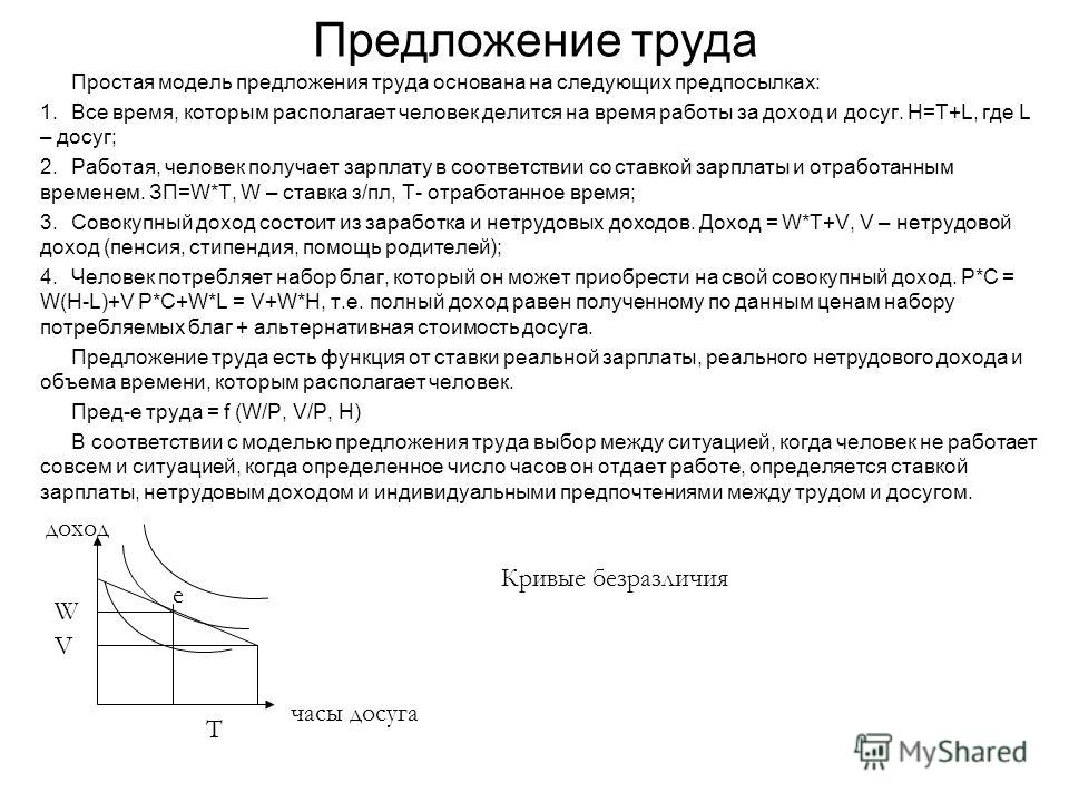 Предложение труда Простая модель предложения труда основана на следующих предпосылках: 1. Все время, которым располагает человек делится на время работы за доход и досуг. Н=T+L, где L – досуг; 2.Работая, человек получает зарплату в соответствии со ст