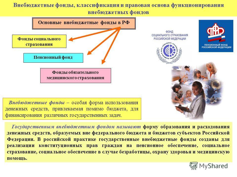 Основные внебюджетные фонды в РФ Фонды социального страхования Пенсионный фонд Фонды обязательного медицинского страхования Внебюджетные фонды – особая форма использования денежных средств, привлекаемая помимо бюджета, для финансирования различных го