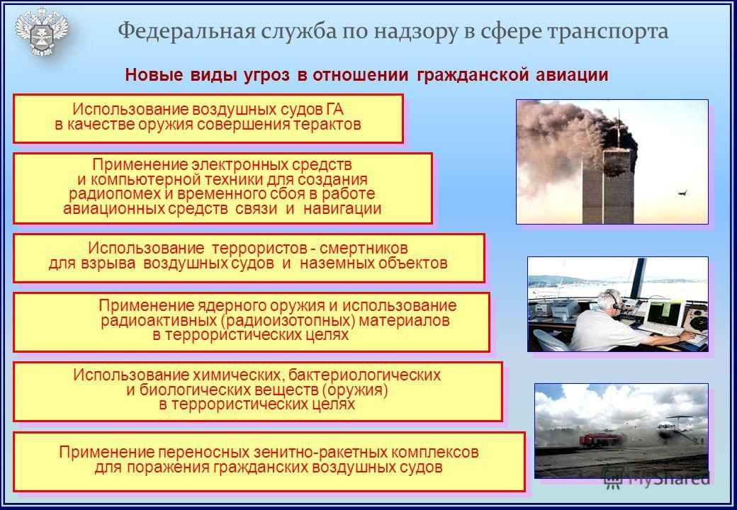 Новые виды угроз в отношении гражданской авиации Применение ядерного оружия и использование радиоактивных (радиоизотопных) материалов в террористических целях Применение ядерного оружия и использование радиоактивных (радиоизотопных) материалов в терр