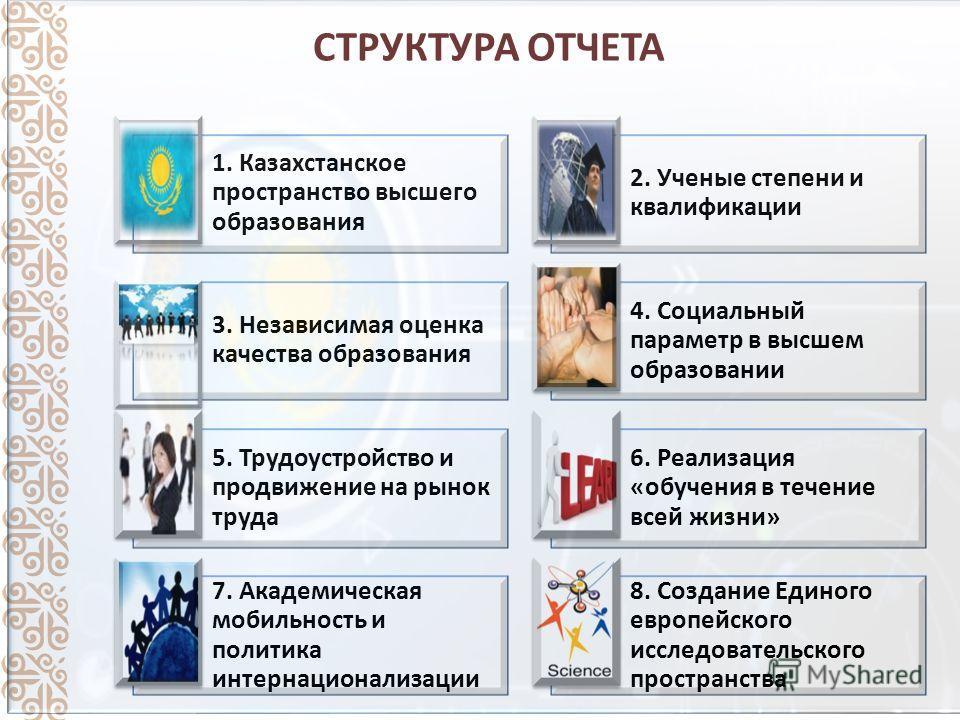 СТРУКТУРА ОТЧЕТА 1. Казахстанское пространство высшего образования 2. Ученые степени и квалификации 3. Независимая оценка качества образования 4. Социальный параметр в высшем образовании 5. Трудоустройство и продвижение на рынок труда 6. Реализация «
