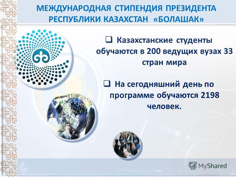 Казахстанские студенты обучаются в 200 ведущих вузах 33 стран мира На сегодняшний день по программе обучаются 2198 человек. Казахстанские студенты обучаются в 200 ведущих вузах 33 стран мира На сегодняшний день по программе обучаются 2198 человек. МЕ