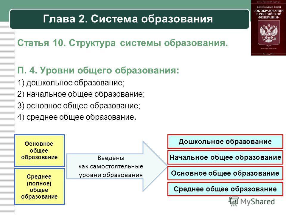 Глава 2. Система образования Статья 10. Структура системы образования. П. 4. Уровни общего образования: 1) дошкольное образование; 2) начальное общее образование; 3) основное общее образование; 4) среднее общее образование. Введены как самостоятельны