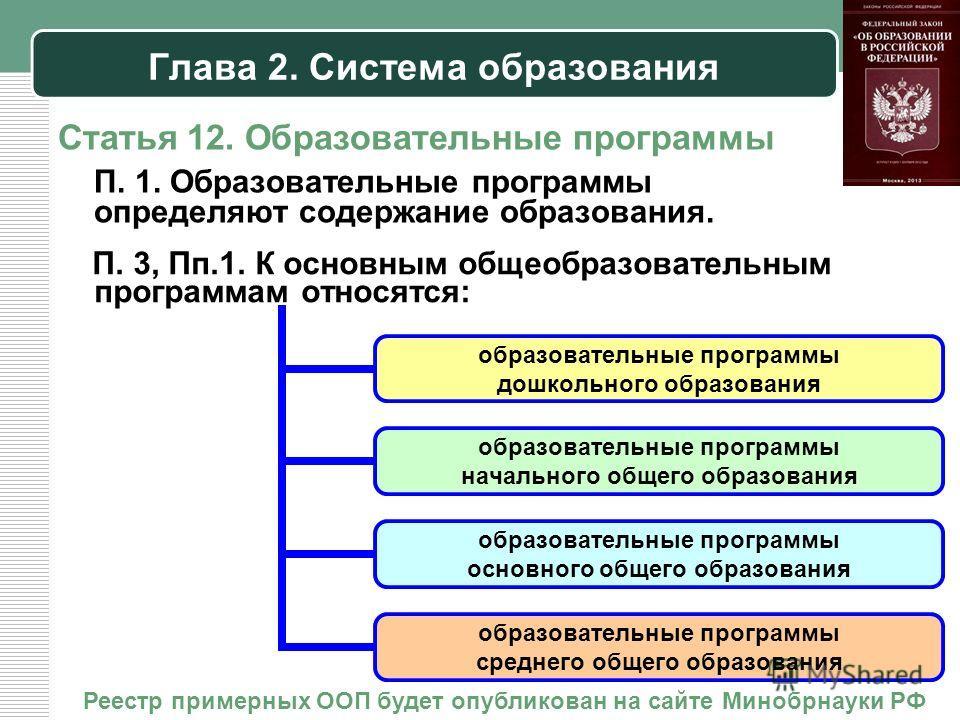 Глава 2. Система образования Статья 12. Образовательные программы П. 1. Образовательные программы определяют содержание образования. Реестр примерных ООП будет опубликован на сайте Минобрнауки РФ П. 3, Пп.1. К основным общеобразовательным программам