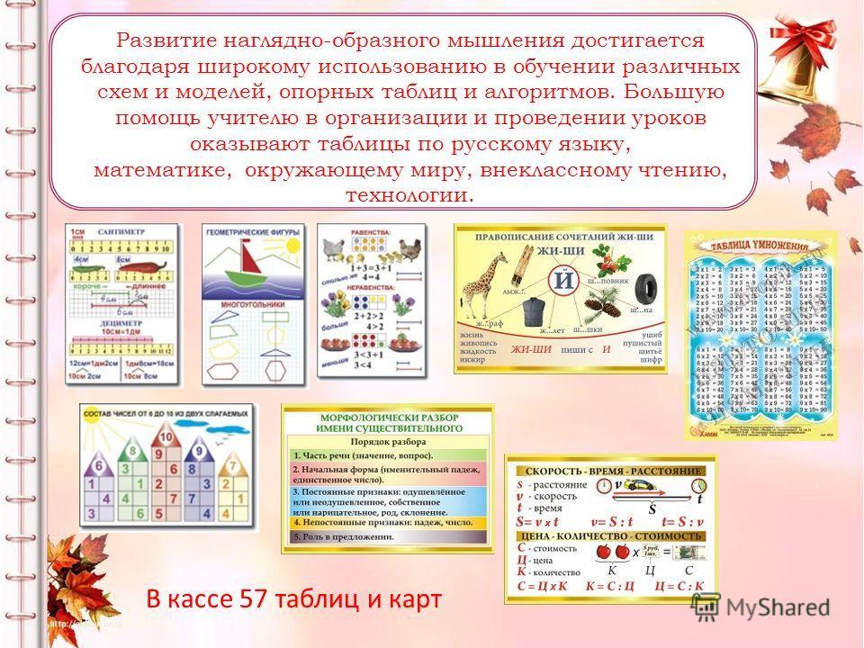 Развитие наглядно-образного мышления достигается благодаря широкому использованию в обучении различных схем и моделей, опорных таблиц и алгоритмов. Большую помощь учителю в организации и проведении уроков оказывают таблицы по русскому языку, математи