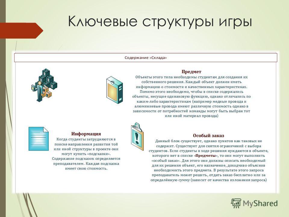 Ключевые структуры игры