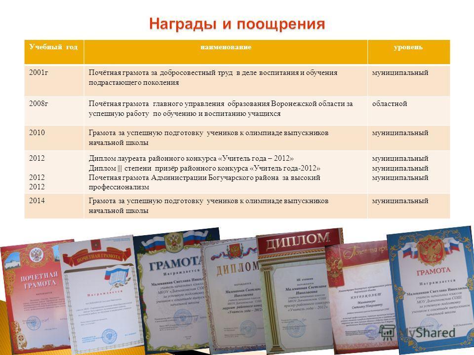 Учебный год наименование уровень 2001 г Почётная грамота за добросовестный труд в деле воспитания и обучения подрастающего поколения муниципальный 2008 г Почётная грамота главного управления образования Воронежской области за успешную работу по обуче