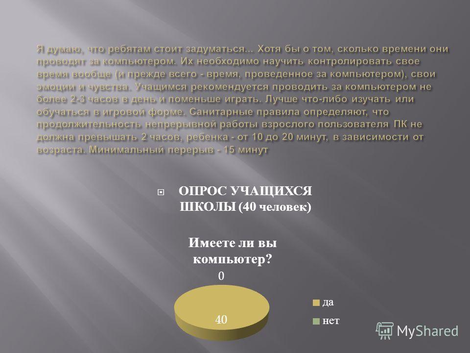 ОПРОС УЧАЩИХСЯ ШКОЛЫ (40 человек )