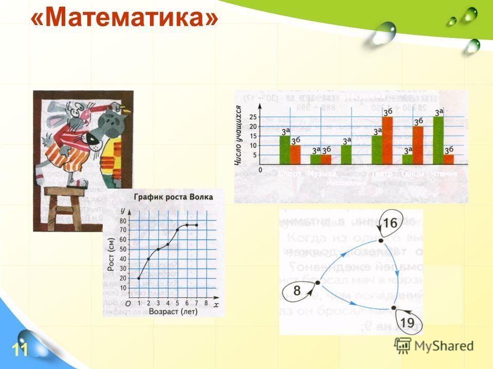 11 «Математика»