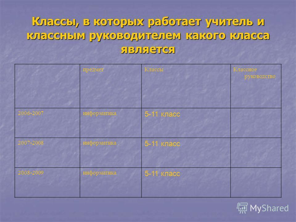 Классы, в которых работает учитель и классным руководителем какого класса является предмет КлассыКлассное руководство 2006-2007 информатика 5-11 класс 2007-2008 информатика 5-11 класс 2008-2009 информатика 5-11 класс