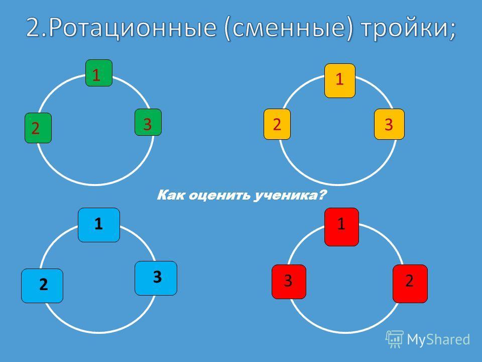 1 2 3 1 3 2 1 2 3 1 3 2 Как оценить ученика?