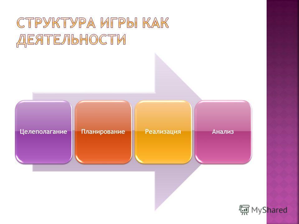 Целеполагание ПланированиеРеализация Анализ