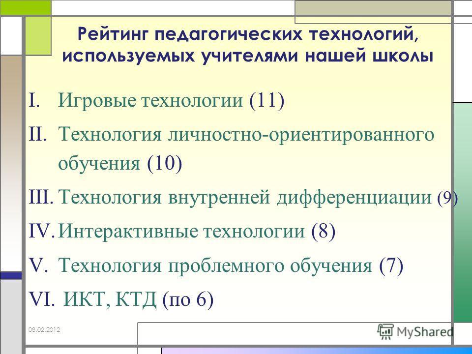 Рейтинг педагогических технологий, используемых учителями нашей школы I.Игровые технологии (11) II.Технология личностно-ориентированного обучения (10) III.Технология внутренней дифференциации (9) IV.Интерактивные технологии (8) V.Технология проблемно