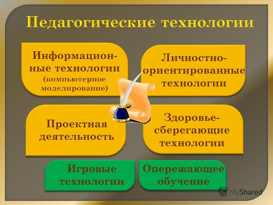 Информацион- ные технологии (компьютерное моделирование) Личностно- ориентированные технологии Проектная деятельность Здоровье- сберегающие технологии Игровые технологии Опережающее обучение