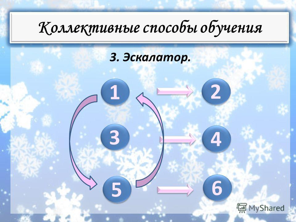 Коллективные способы обучения 3. Эскалатор. 5 5 3 3 1 1 6 6 4 4 2 2