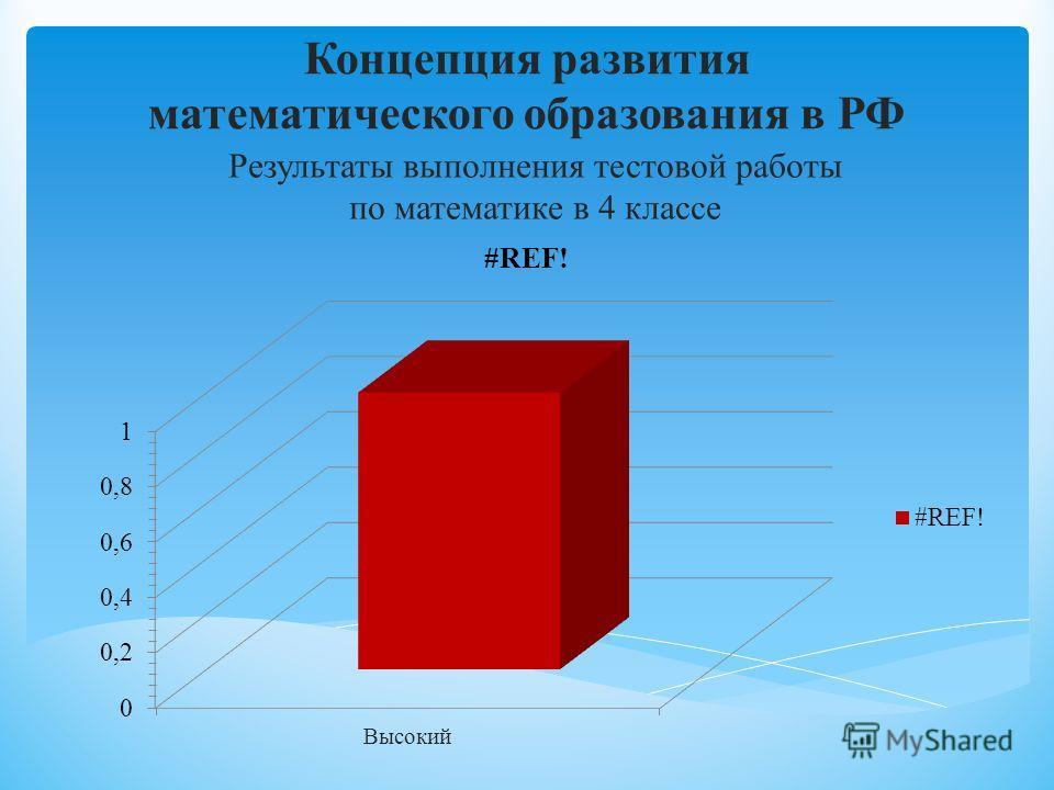 Результаты выполнения тестовой работы по математике в 4 классе Концепция развития математического образования в РФ