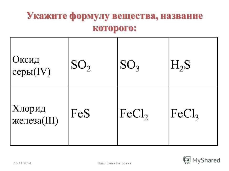 Вода Возможные названия Оксид водорода, гидроксид водорода, лёд, пар Химическая формула Тип химической связи Физические свойства При обычных условиях – жидкость без цвета, запаха и вкуса t пл =0°С t кип =100°С H2OH2O Ковалентная полярная 16.11.2014Ки