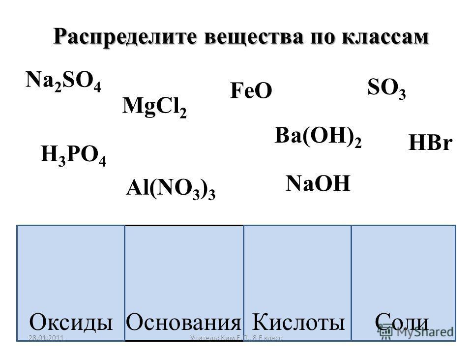 Укажите формулу вещества, название которого: FeCl 3 FeCl 2 FeS Хлорид железа(III) H2SH2SSO 3 SO 2 Оксид серы(IV) 16.11.2014Ким Елена Петровна