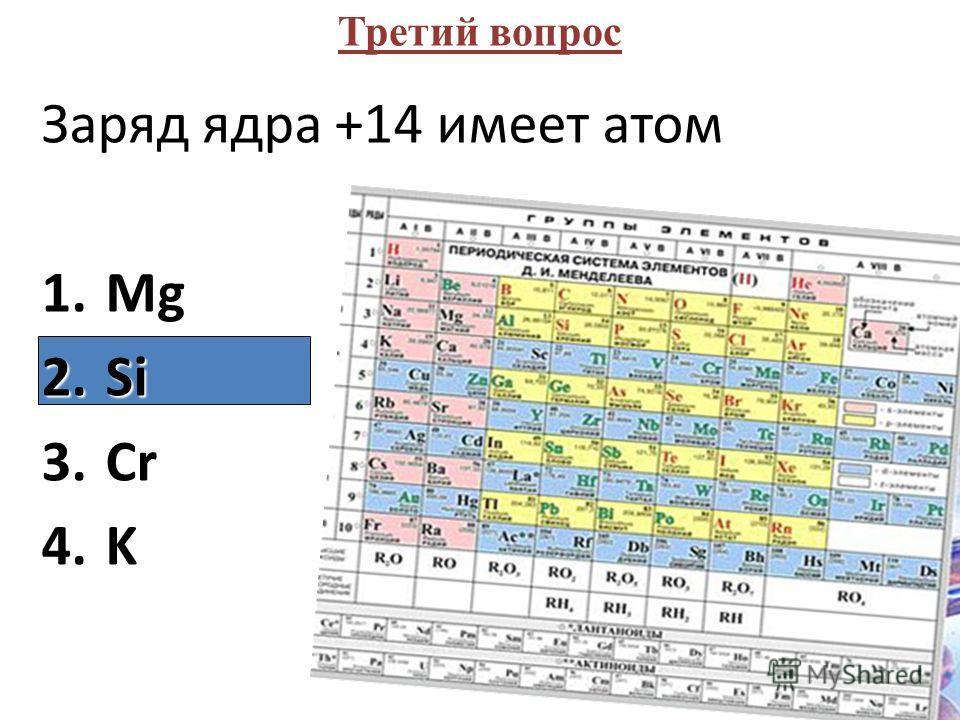 Второй вопрос В порядке возрастания атомного радиуса химические элементы расположены в ряду В порядке возрастания атомного радиуса химические элементы расположены в ряду 1.Be, B, C, N 2.Rb, K, Na, Li 3.Mg, Al, Si, P 4.O, S, Se, Te