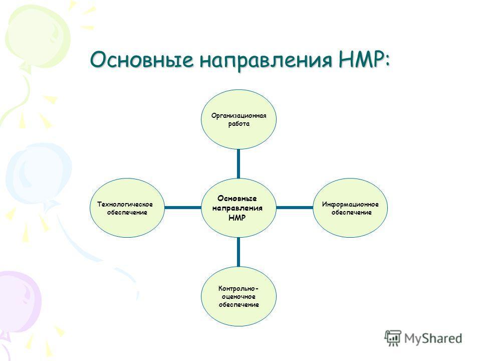 Основные направления НМР: Основные направления НМР Организационная работа Информационное обеспечение Контрольно- оценочное обеспечение Технологическое обеспечение
