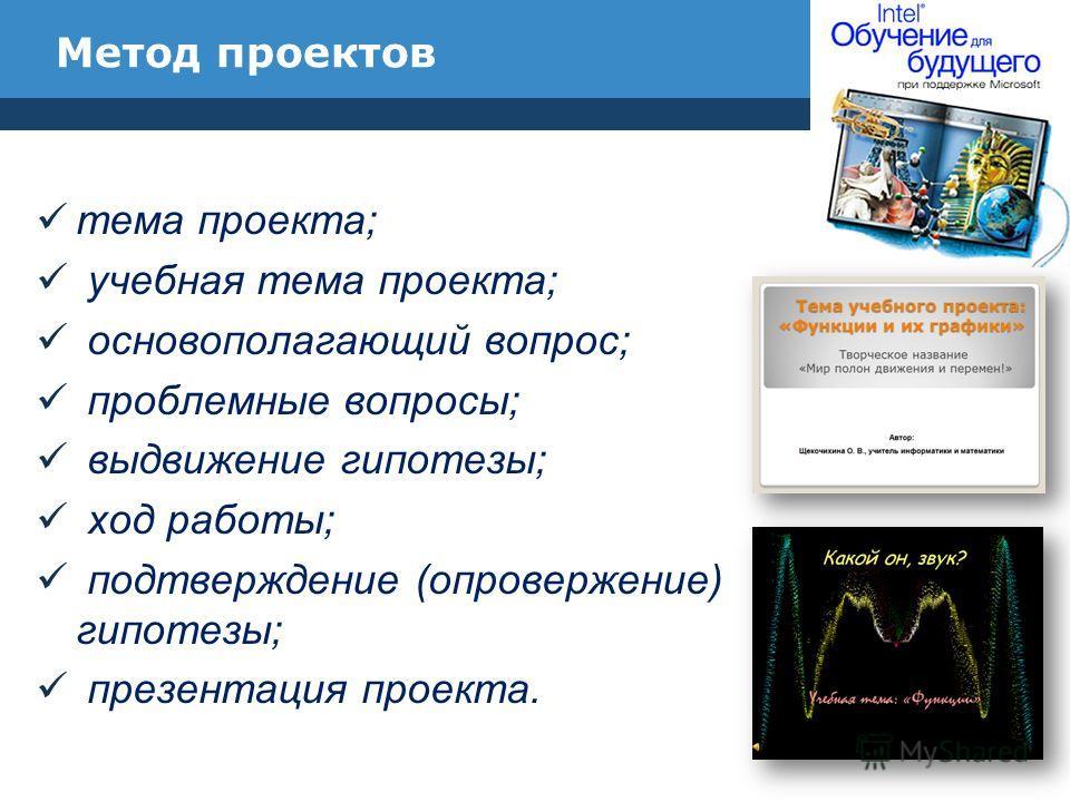 Метод проектов тема проекта; учебная тема проекта; основополагающий вопрос; проблемные вопросы; выдвижение гипотезы; ход работы; подтверждение (опровержение) гипотезы; презентация проекта.