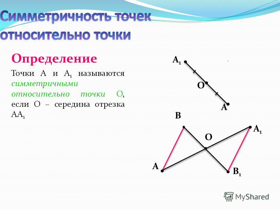 Определение Точки A и A 1 называются симметричными относительно точки О, если О – середина отрезка AA 1 A O A B B1B1 O A1A1 A1A1