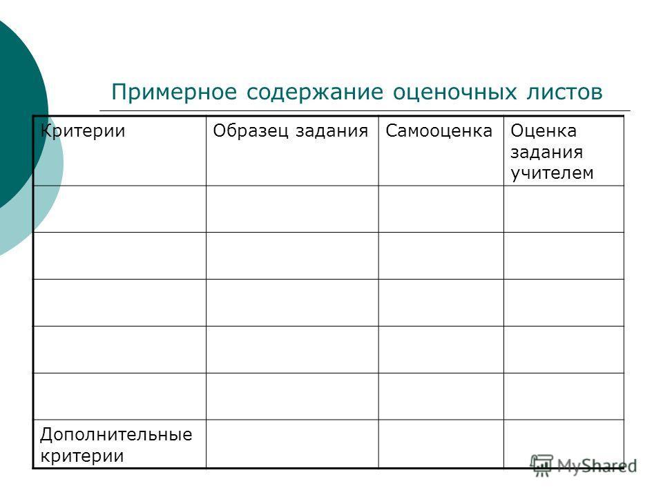 Примерное содержание оценочных листов Критерии Образец задания СамооценкаОценка задания учителем Дополнительные критерии