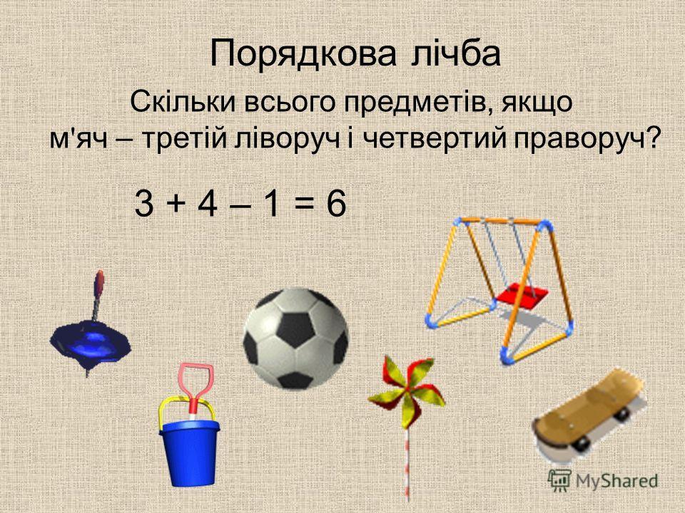 Порядкова лічба Скільки всього предметів, якщо м ' яч – третій ліворуч і четвертий праворуч? 3 + 4 – 1 = 6